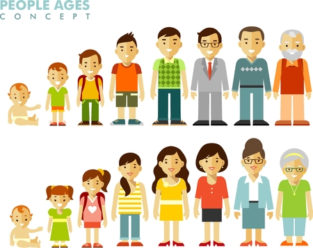the difference: Man and woman aging - baby, child, teenager, young, adult, old people
