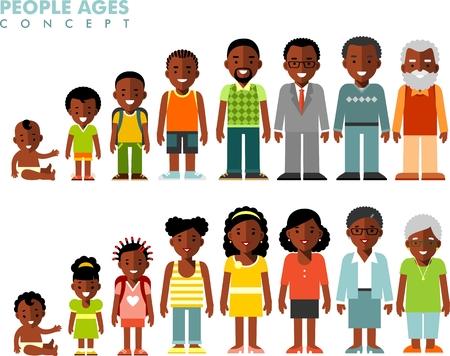 Ethnisches Altern des Mann- und Frauenafroamerikaners - Baby, Kind, Jugendlicher, Junge, Erwachsener, alt
