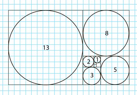 Ratio template illustration