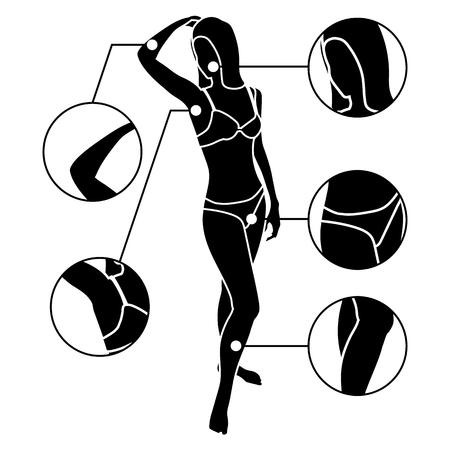 Silueta de mujer joven negra sosteniendo su brazo y mostrando la axila, la cara. Zonas de depilación y depilación.