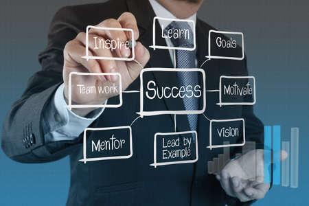 mentor: businessman hand draws business success chart concept Stock Photo