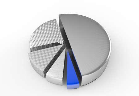 wykres kołowy: Zestaw różnych wykresu kołowego na tle izolowane