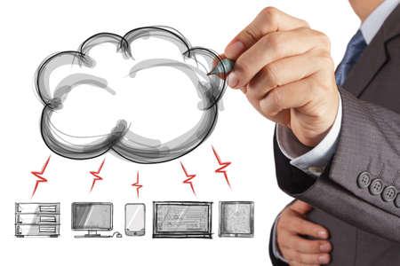 m�o que desenha um diagrama de Cloud Computing na nova interface do computador
