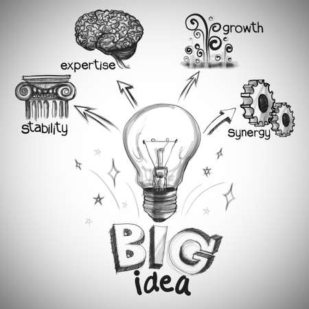creative thinking: businessman hand drawing the big idea diagram