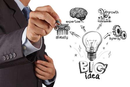 synergy: hombre de negocios mano dibujando el diagrama de la gran idea