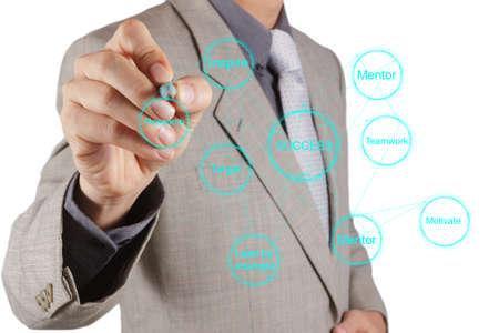 businessman hand draws business success chart concept Stock Photo