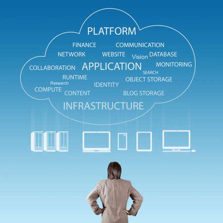 server technology: businessman thinking about cloud network idea concept