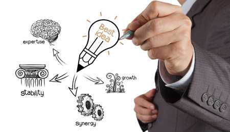 businessman hand drawing the best idea diagram as concept Stock Photo - 18988395
