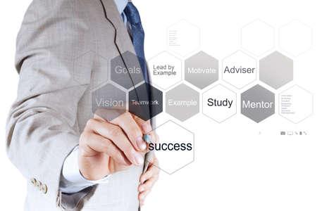 business model: zakenman hand geeft aan diagram van zakelijk succes grafiek begrip