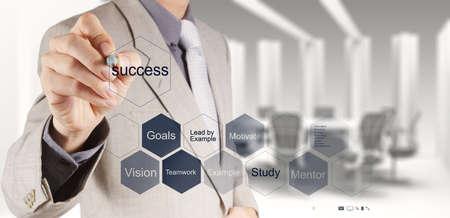 mision: mano de hombre de negocios muestra diagrama de gr?fico de negocios ?xito como concepto