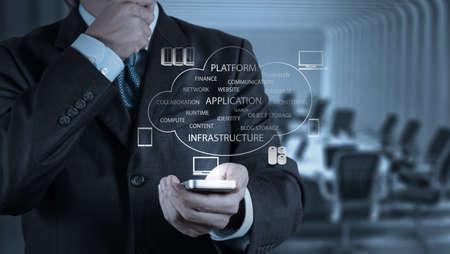 Mano dell'uomo d'affari che lavora con un diagramma di Cloud Computing sul nuovo telefono cellulare come concetto photo