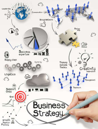 strategies: hand drawing creative business strategy as concept