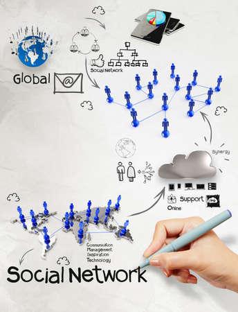Diagrama del gráfico de la mano de la estructura de red social como concepto
