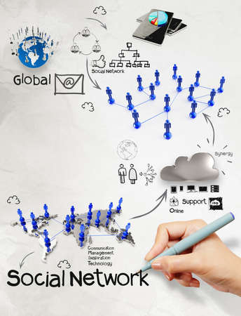 computer networking: hand drawing  diagram of  social network structure as concept Stock Photo
