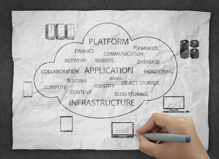 computer services: hand drawing crumpled paper Cloud Computing diagram as concept Stock Photo
