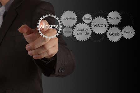 gear zakelijk succes grafiek als concept Stockfoto