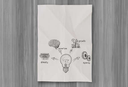 light bulb crumpled paper on recycle wood  as creative concept Stock Photo - 23401585