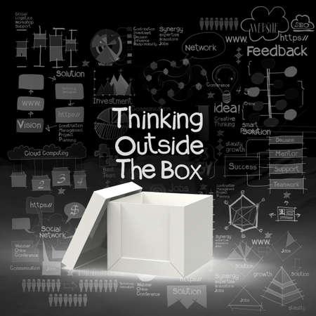 pensamiento creativo: pensar fuera de la caja como concepto creativo y de liderazgo