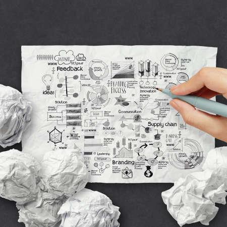la estrategia de negocio de dibujo a mano sobre fondo de papel arrugado como concepto