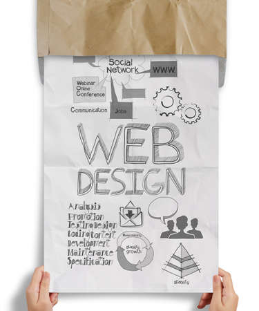 xhtml: hand holding web design handrawn icons on  paper background poster as concept