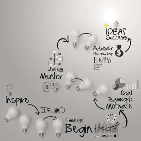 hand drawing light bulb  idea diagram on crumpled paper as success concept photo