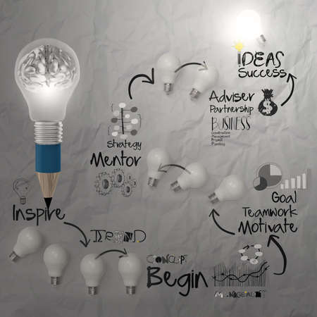 knowledge is power: 3d metal human brain inside pencil light bulb with business strategy as concept  Stock Photo