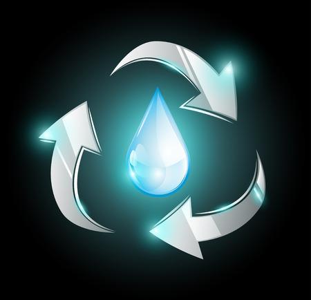 물방울 재활용