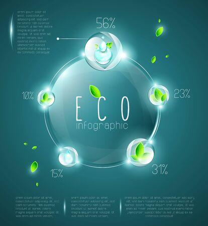 에코 인포 그래픽, 구조 및 명명 된 레이어