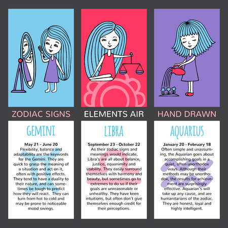 characteristics: Zodiac signs and their characteristics. The set of three cards. Elements air. Gemini, Libra, Aquarius. Girls  on brightly colored backgrounds. Mark and description on a white background.