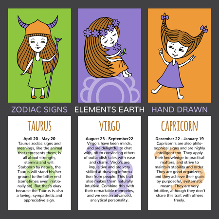 characteristics: Zodiac signs and their characteristics. The set of 3 cards. Elements earth. Taurus, Virgo, Capricorn. Girls  on brightly colored backgrounds. Mark and description on a white background.