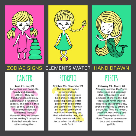 characteristics: Zodiac signs and their characteristics. The set of 3 cards. Elements water. Cancer, Scorpio, Pisces. Girls  on brightly colored backgrounds. Mark and description on a white background.