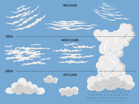 Set of different clouds on the blue background. Vector illustration.