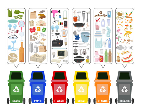 Satz bunte Mülleimer mit sortiertem Abfall auf weißem Hintergrund. Ökologie und Recycling-Konzept. Vektor-Illustration.