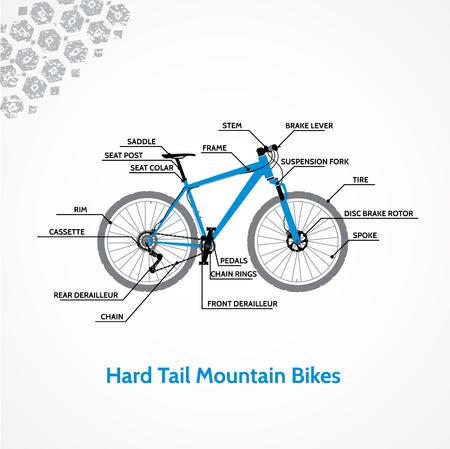 mountain bike: Hard Tail Mountain Bikes.Schematic illustration of a mountain bike. Illustration