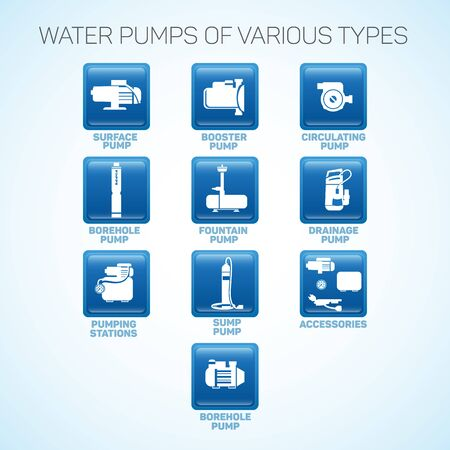 borehole: A set of different types of water pumps.