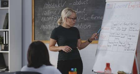 Medium shot of teacher explaining to students on a flip chart