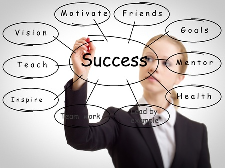 leadership abstract: business woman and concept of success