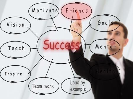 financial leadership: hombre de negocios y el plan del concepto de �xito Foto de archivo
