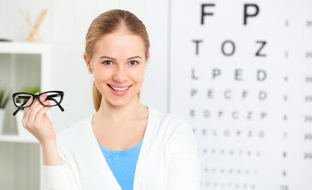 Überprüfung des Sehvermögens. Frau mit Brille beim Arzt Augenarzt Optiker
