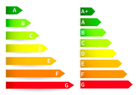 A set of scales for measuring the energy level. Energy efficiency concept. The stickers are rated from low to high quality. Vector image. Stock fotó - 157883785