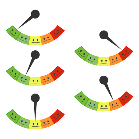 feedback tracker faces