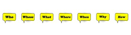 vector set of chat tablets with basic question words Ilustrace