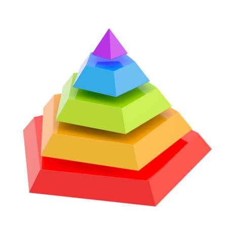 Piramide verdeeld in vijf kleurrijke segment lagen, die over de witte achtergrond Stockfoto
