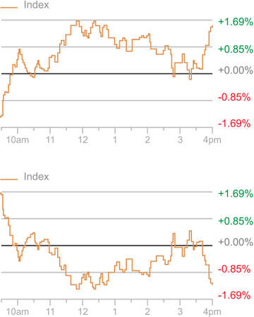 decline: Stock index illustration both in rise and decline over white background
