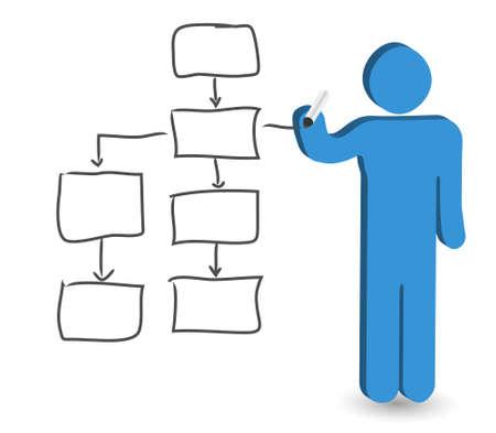 planning diagram: Persona figura disegno vuoto Flow Chart