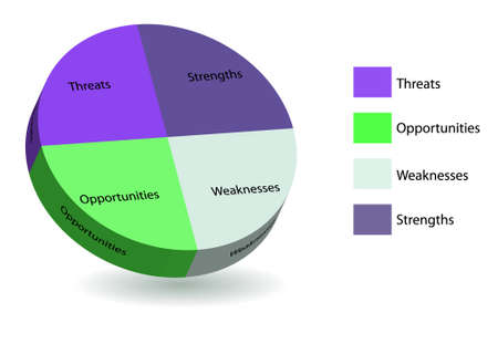 3d multicolored pie chart of swot analysis Vector