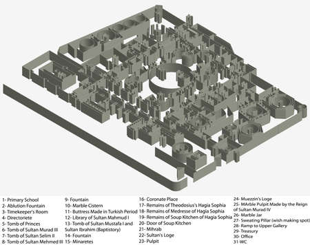 floor plan: vector illustration of  Floor Plan of Hagia Sophia Museum Illustration