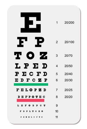 illustratie van een snellen oog grafiek