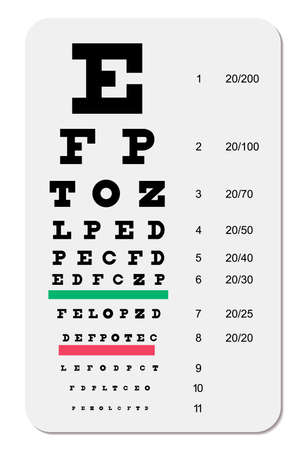 smaller: illustration of  a snellen eye chart