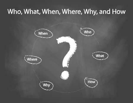 Who, What, When, Where, Why, and How on blackboard photo